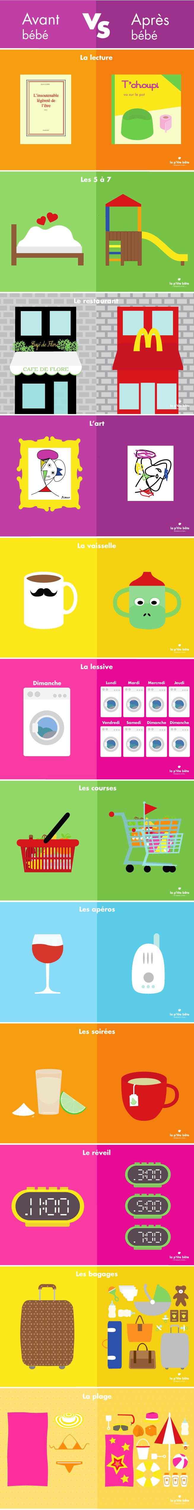 On peut vite constater que nos vies changent après la naissance de bébé. Voici une infographie humoristique qui montre bien ce changement d'organisation.